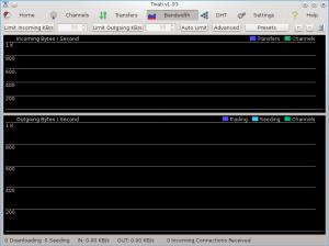 tixati-Bandwidth