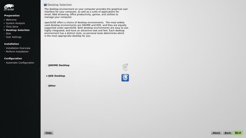 inst-desktop-fedorafans.com