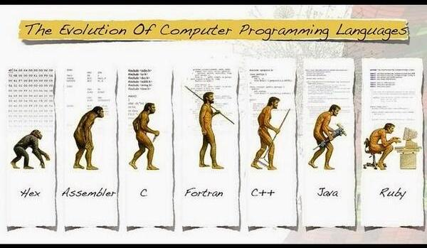 evolution-computer-programing- languages