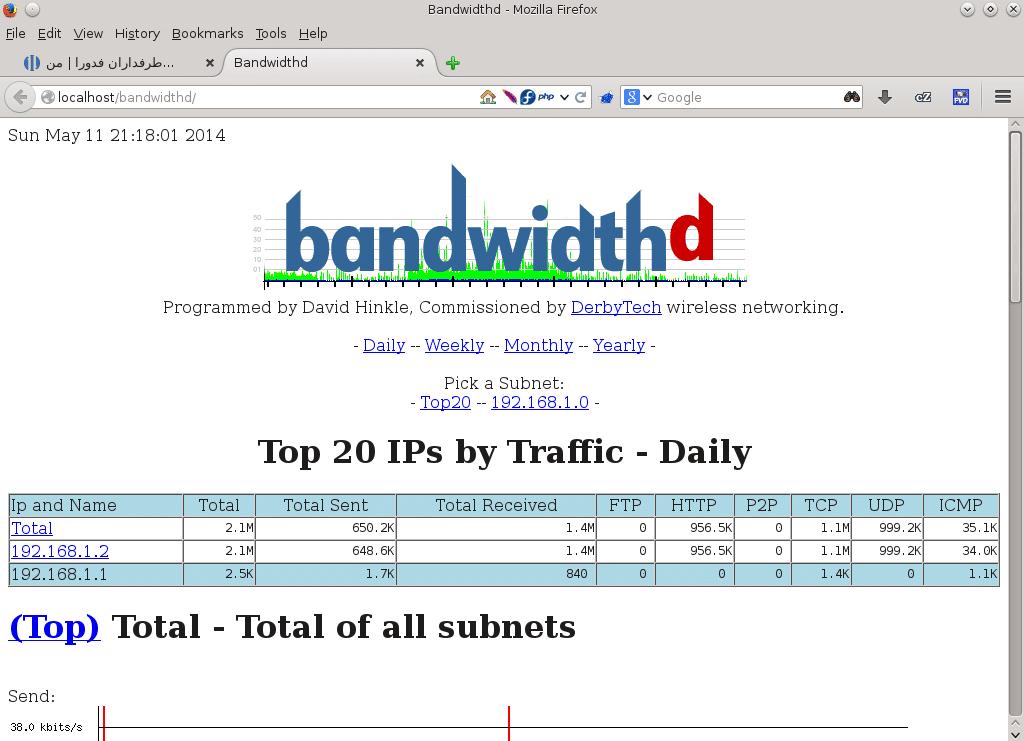 bandwidthd
