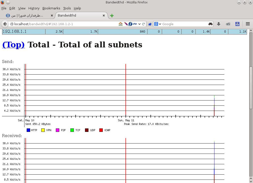 2-bandwidthd-fedorafans.com