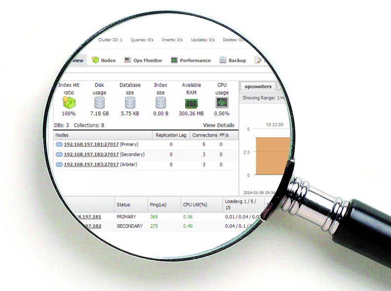 galera cluster monitoring