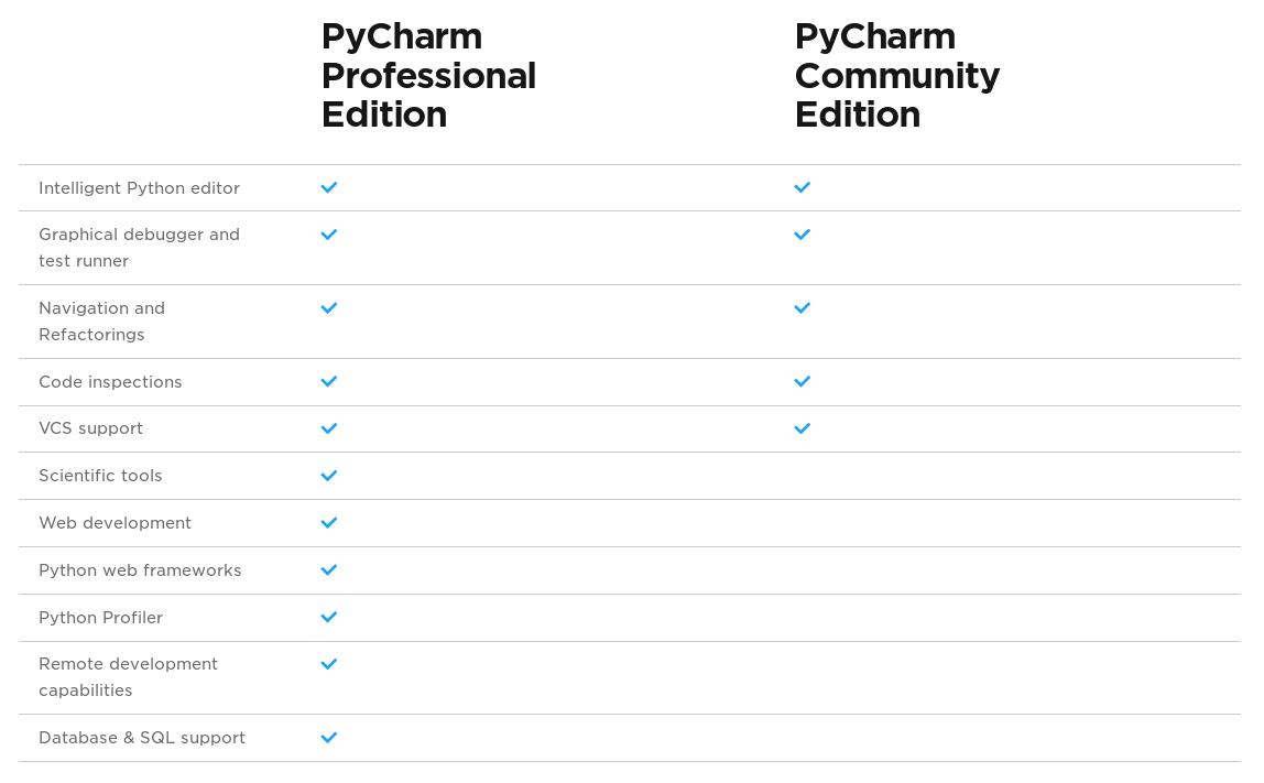 6-pycharm-fedorafans.com