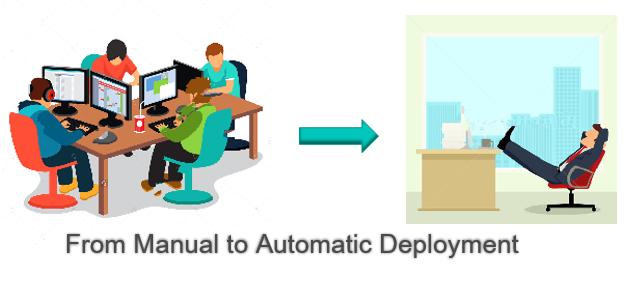 automatic-deployment-fedorafans.com
